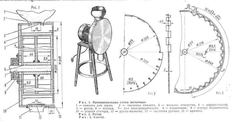 Схема мельницы