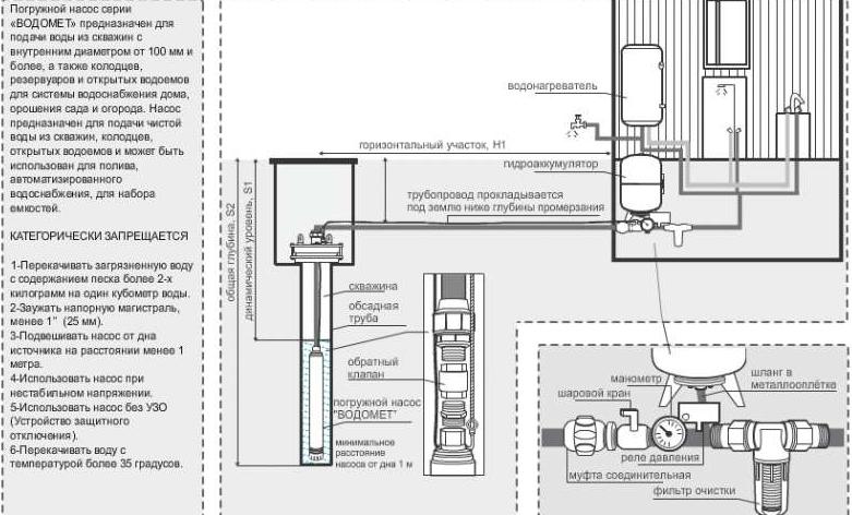 Схема водомета Джилекс