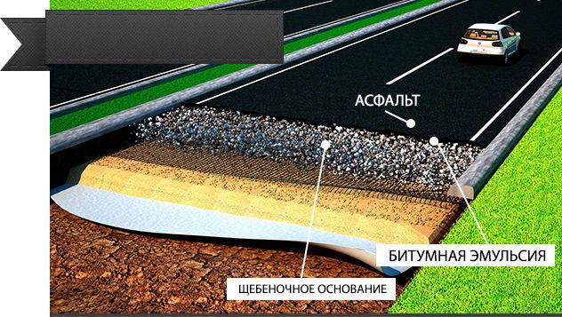 Изображение - Мини асфальтный завод Stroenie-asfaltovogo-polotna