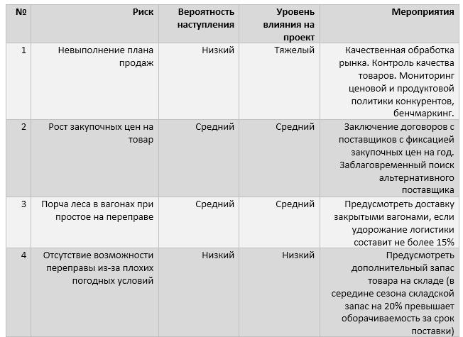 Бизнес план по производству газосиликатных блоков