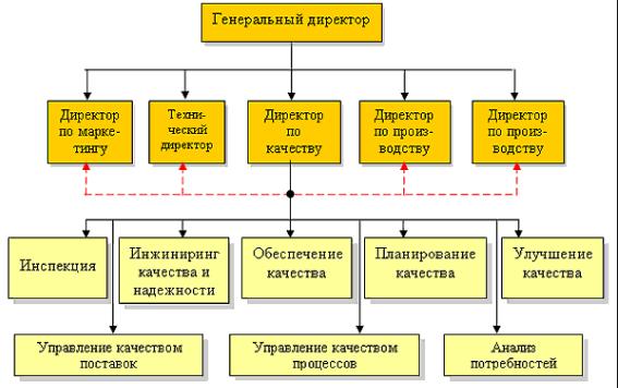Бизнес план по производству керамзитобетонных блоков