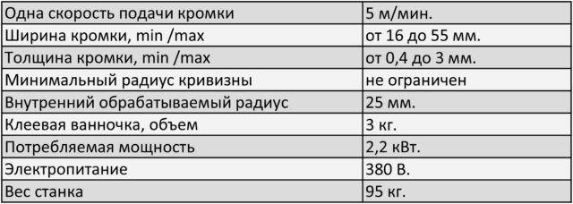 Технические характеристики кромкооблицовочного станка РЕ-10