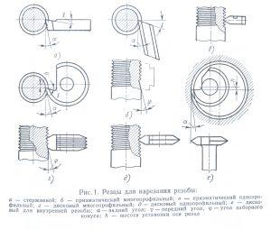 Метод нарезание резьбы резцами