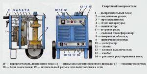 Схема сварочного выпрямителя с системой охлаждения